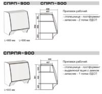 Прилавки СПРП-900,500 и СПРПЯ-900